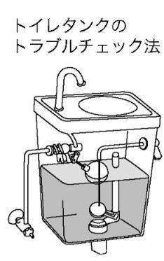 [大家さんでもできる?] トイレのトラブルDIYで解決します。
